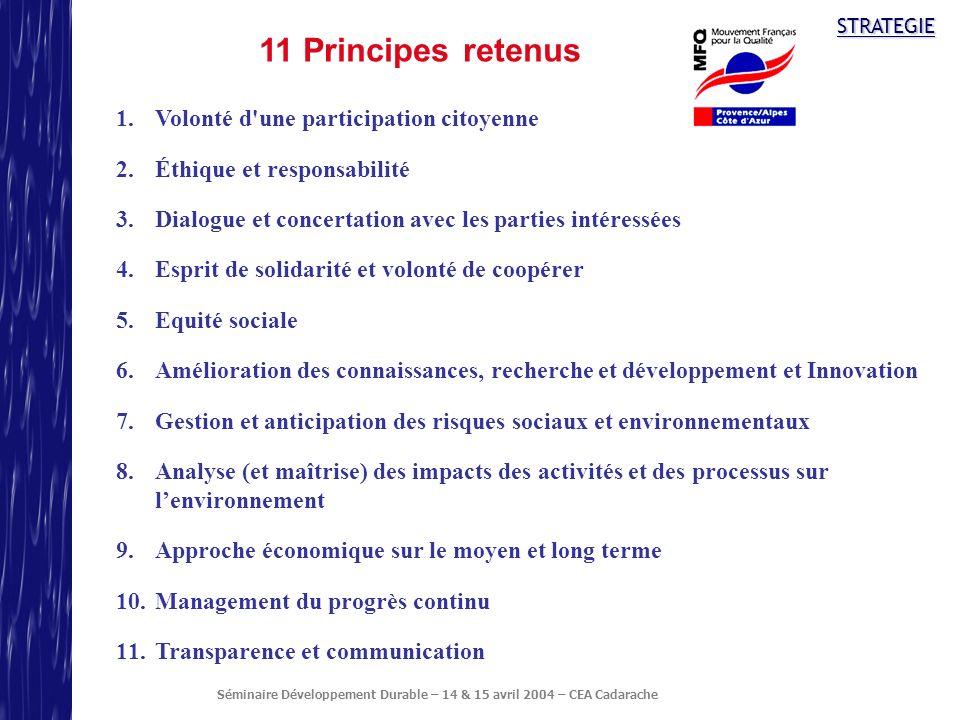 STRATEGIE 1.Volonté d'une participation citoyenne 2.Éthique et responsabilité 3.Dialogue et concertation avec les parties intéressées 4.Esprit de soli