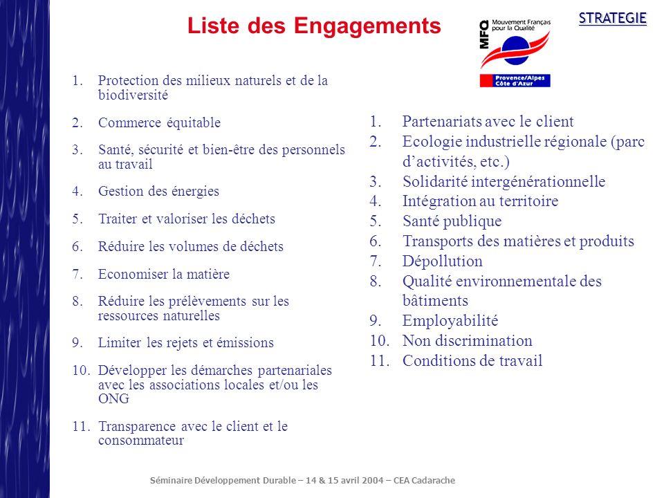 STRATEGIE Liste des Engagements 1.Partenariats avec le client 2.Ecologie industrielle régionale (parc dactivités, etc.) 3.Solidarité intergénérationne