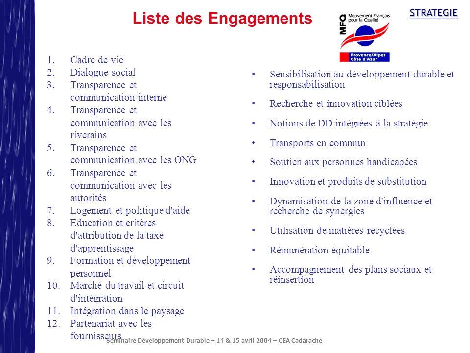STRATEGIE Liste des Engagements Sensibilisation au développement durable et responsabilisation Recherche et innovation ciblées Notions de DD intégrées