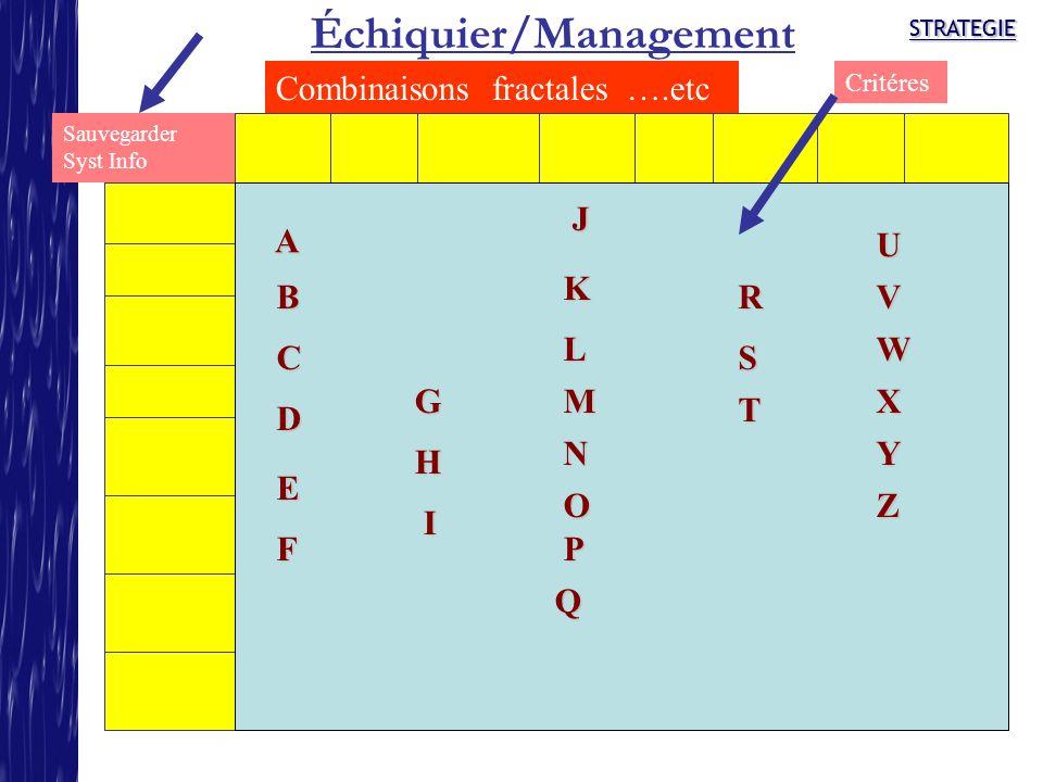 STRATEGIESTRATEGIE Échiquier/Management E( n) M( n) Combinaisons fractales ….etc Sauvegarder Syst Info CritéresA C B G D E K H I F M L J P O N R Q T S