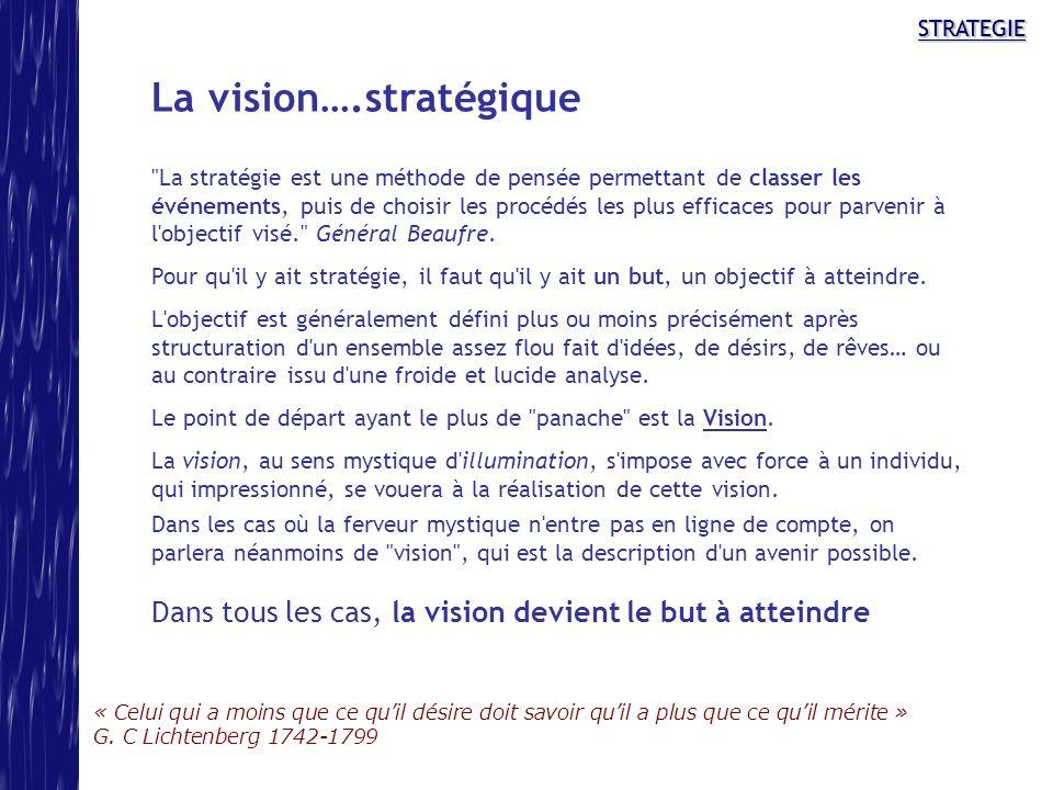 STRATEGIE « Celui qui a moins que ce quil désire doit savoir quil a plus que ce quil mérite » G. C Lichtenberg 1742-1799 STRATEGIE La vision….stratégi