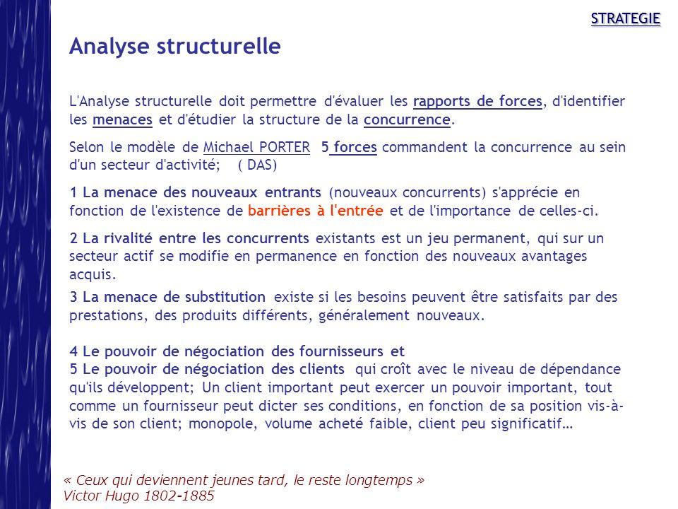 STRATEGIE « Ceux qui deviennent jeunes tard, le reste longtemps » Victor Hugo 1802-1885 STRATEGIE Analyse structurelle L'Analyse structurelle doit per
