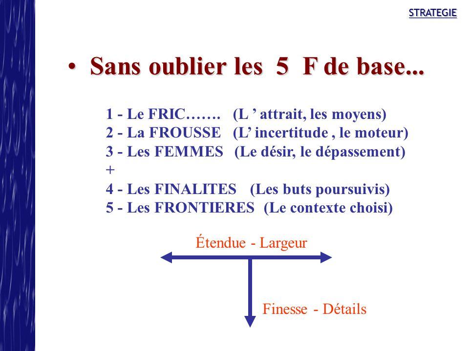 STRATEGIE Sans oublier les 5 F de base... Sans oublier les 5 F de base... STRATEGIE 1 - Le FRIC……. (L attrait, les moyens) 2 - La FROUSSE (L incertitu