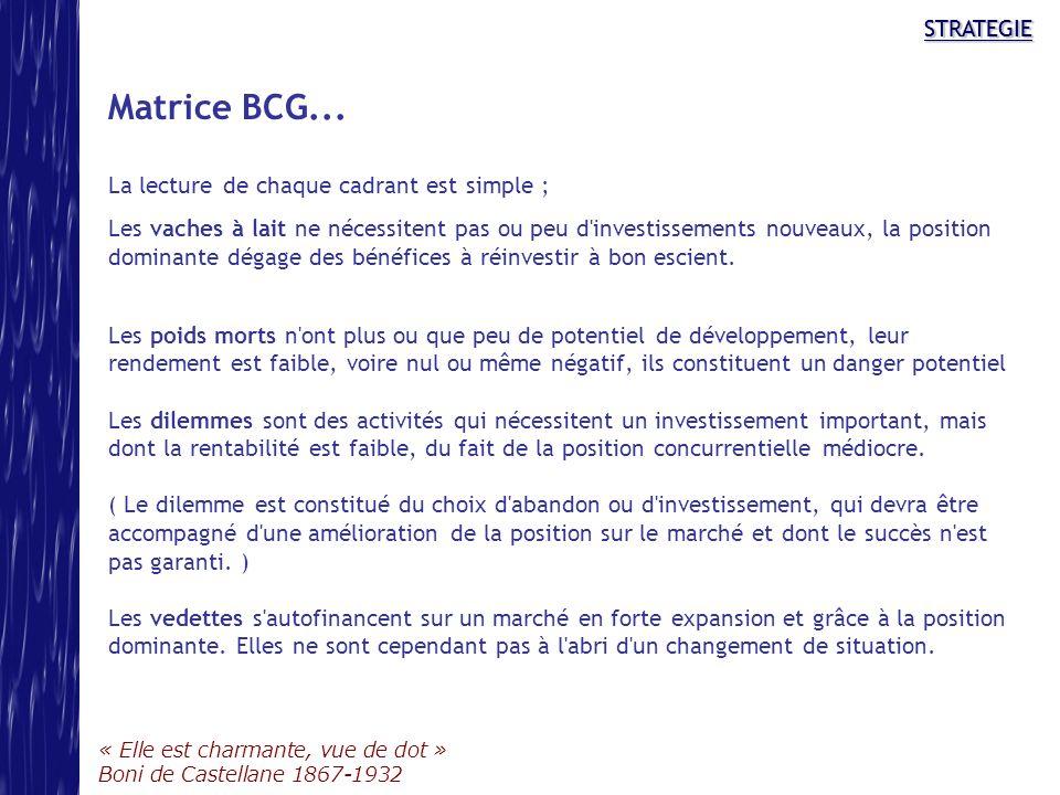 STRATEGIE « Elle est charmante, vue de dot » Boni de Castellane 1867-1932 STRATEGIE Matrice BCG... La lecture de chaque cadrant est simple ; Les vache