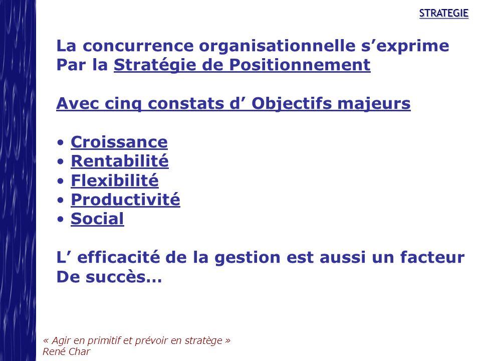STRATEGIE « Agir en primitif et prévoir en stratège » René Char STRATEGIE La concurrence organisationnelle sexprime Par la Stratégie de Positionnement