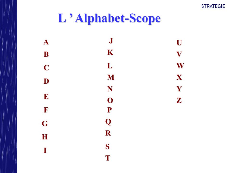 STRATEGIE A C B G D E K H I F M L J P O N R Q T S W V X Y U Z L Alphabet-Scope
