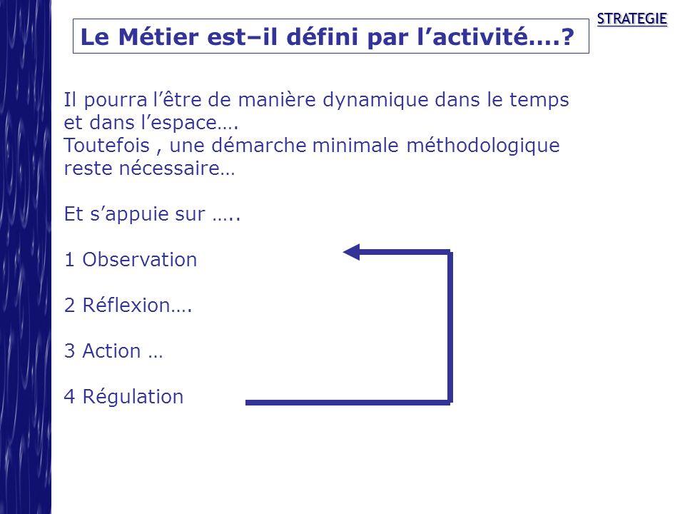STRATEGIESTRATEGIE Le Métier est–il défini par lactivité….? Il pourra lêtre de manière dynamique dans le temps et dans lespace…. Toutefois, une démarc