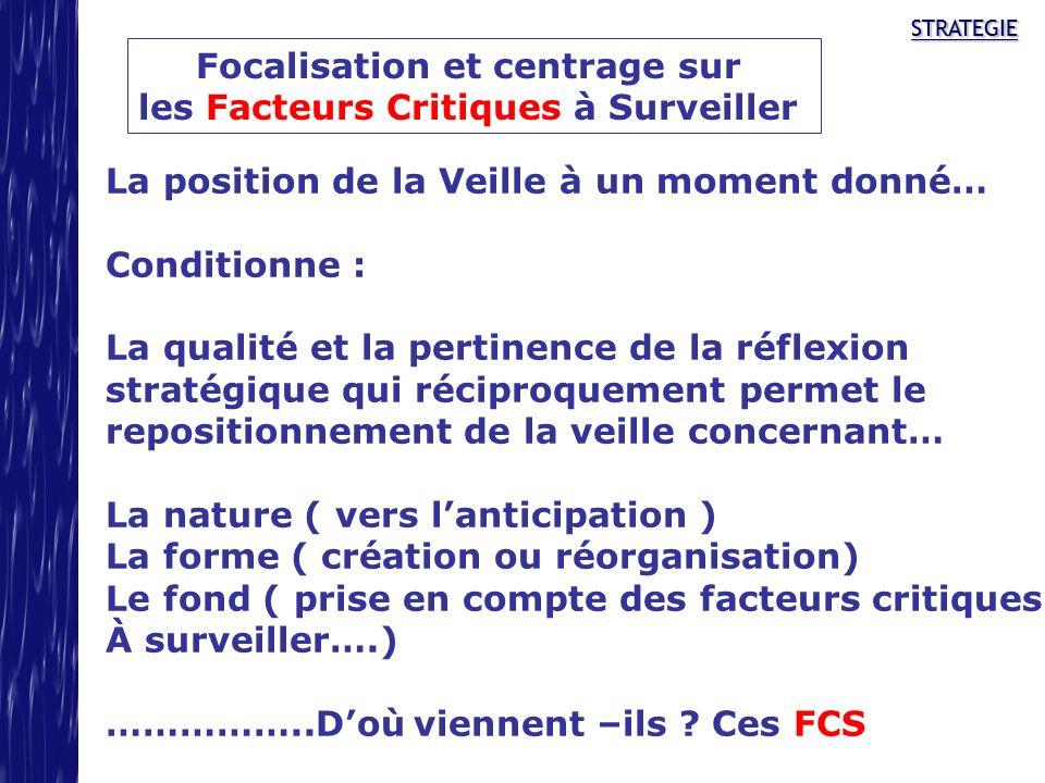 STRATEGIESTRATEGIE Focalisation et centrage sur les Facteurs Critiques à Surveiller La position de la Veille à un moment donné… Conditionne : La quali