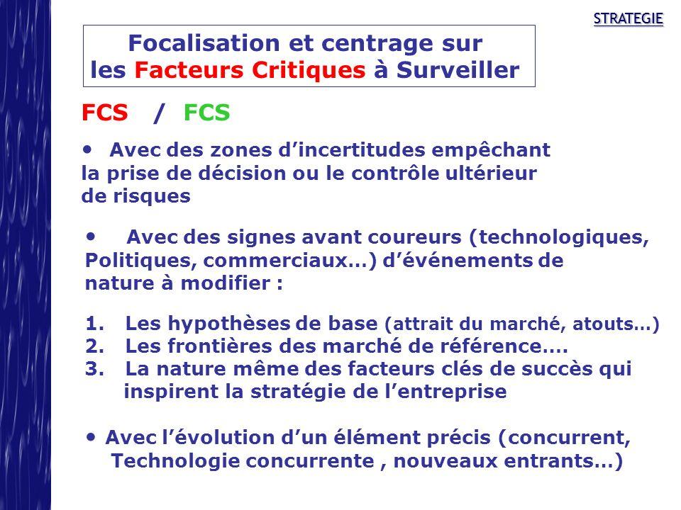 STRATEGIESTRATEGIE FCS / FCS Avec des zones dincertitudes empêchant la prise de décision ou le contrôle ultérieur de risques Focalisation et centrage