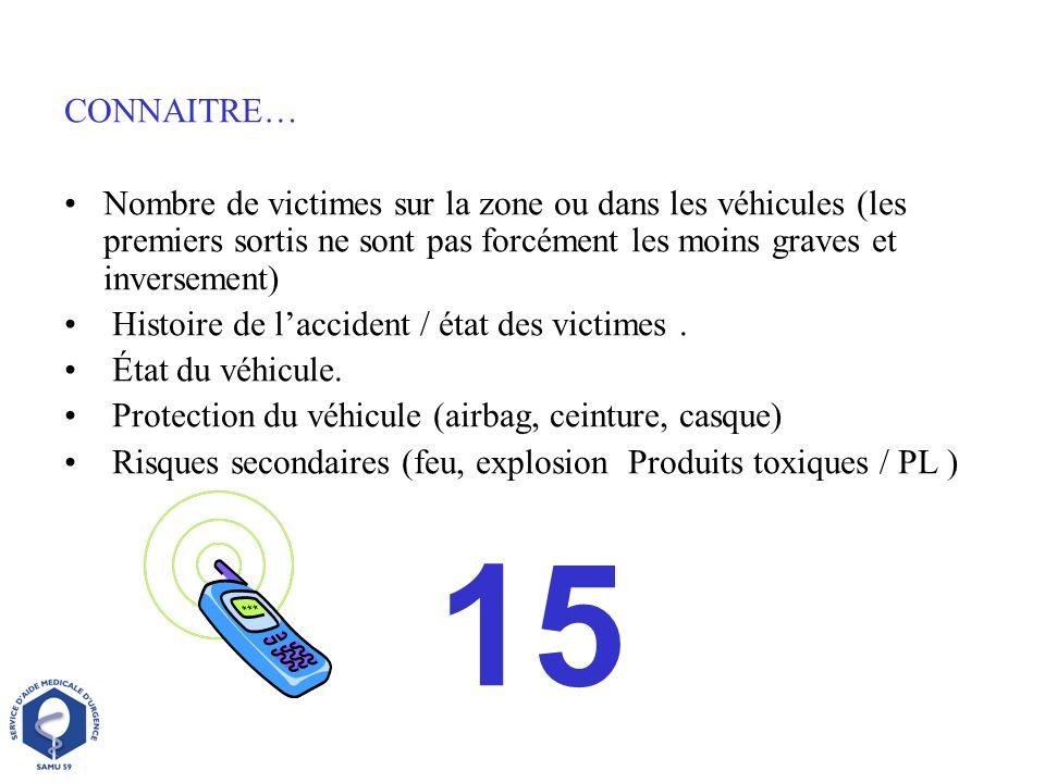 CONNAITRE… Nombre de victimes sur la zone ou dans les véhicules (les premiers sortis ne sont pas forcément les moins graves et inversement) Histoire d