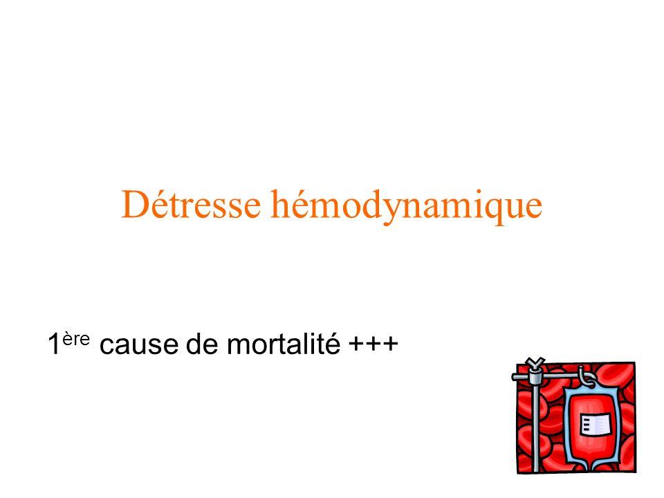 Détresse hémodynamique 1 ère cause de mortalité +++