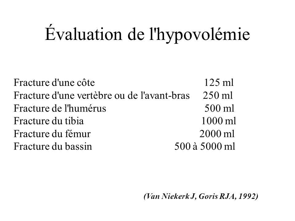 Évaluation de l'hypovolémie Fracture d'une côte 125 ml Fracture d'une vertèbre ou de l'avant-bras 250 ml Fracture de l'humérus 500 ml Fracture du tibi