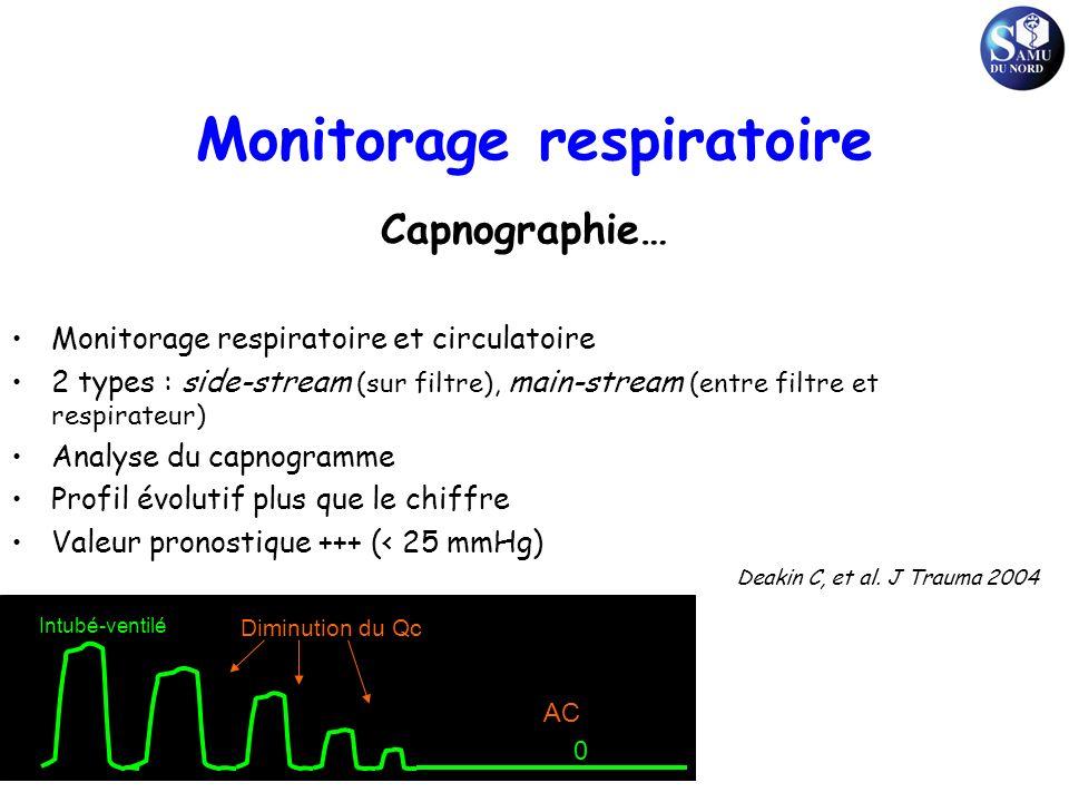 Monitorage respiratoire Capnographie… Monitorage respiratoire et circulatoire 2 types : side-stream (sur filtre), main-stream (entre filtre et respira