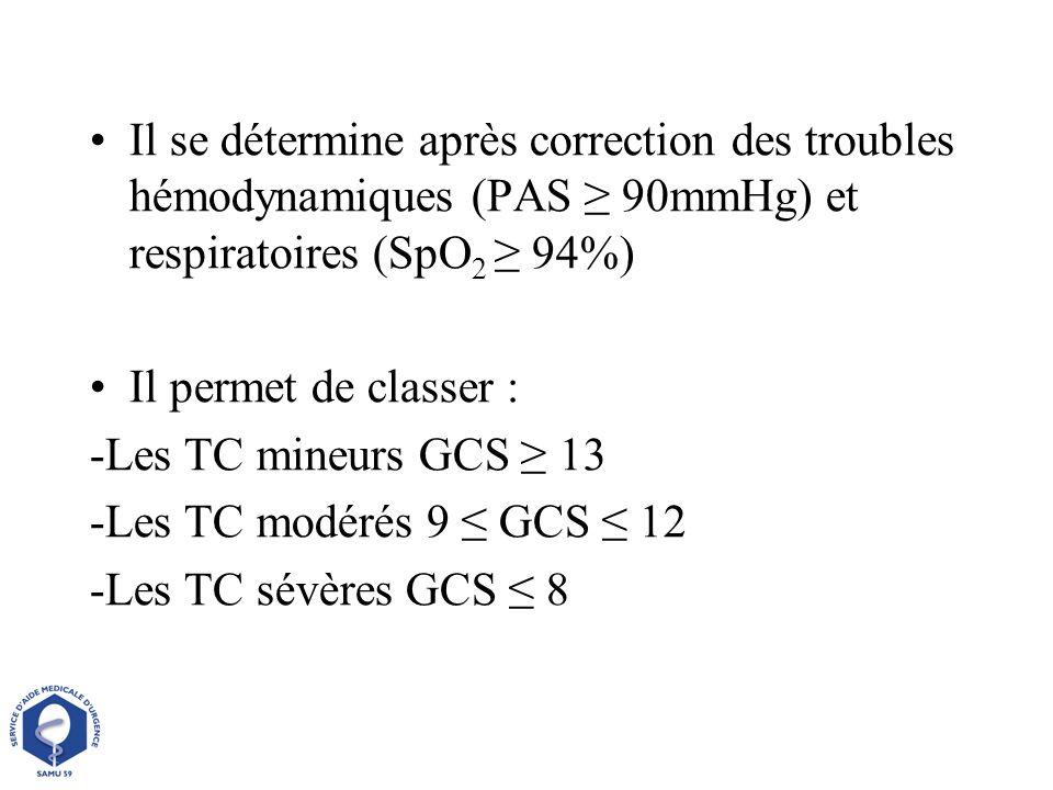 Il se détermine après correction des troubles hémodynamiques (PAS 90mmHg) et respiratoires (SpO 2 94%) Il permet de classer : -Les TC mineurs GCS 13 -