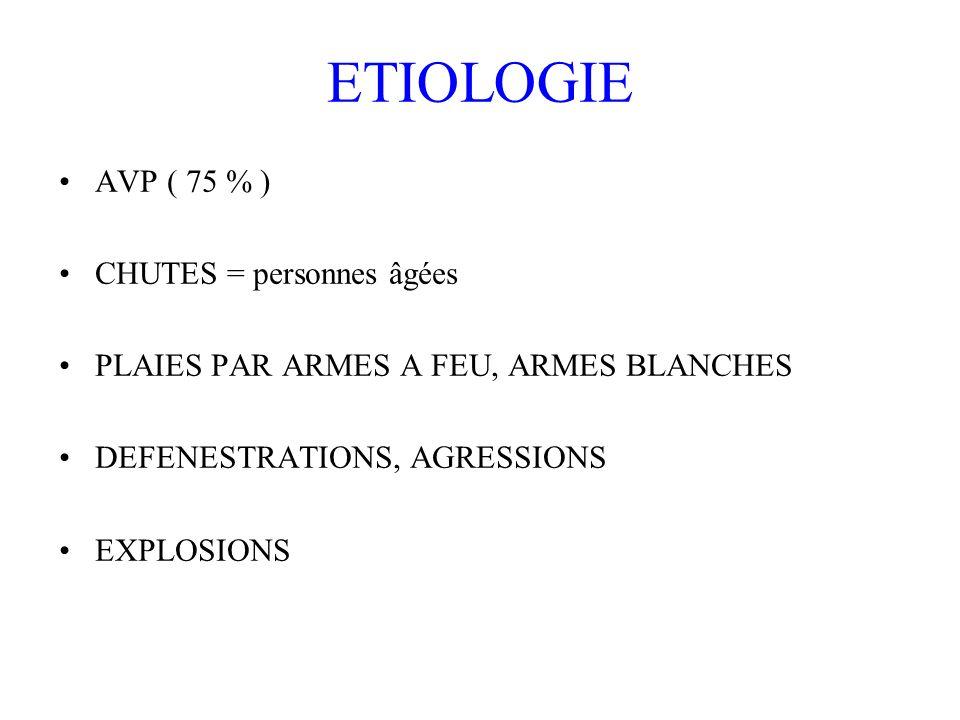 AVP ( 75 % ) CHUTES = personnes âgées PLAIES PAR ARMES A FEU, ARMES BLANCHES DEFENESTRATIONS, AGRESSIONS EXPLOSIONS ETIOLOGIE