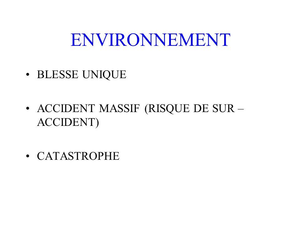 ENVIRONNEMENT BLESSE UNIQUE ACCIDENT MASSIF (RISQUE DE SUR – ACCIDENT) CATASTROPHE