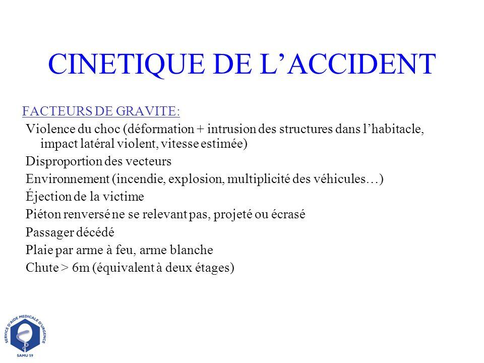 CINETIQUE DE LACCIDENT FACTEURS DE GRAVITE: Violence du choc (déformation + intrusion des structures dans lhabitacle, impact latéral violent, vitesse