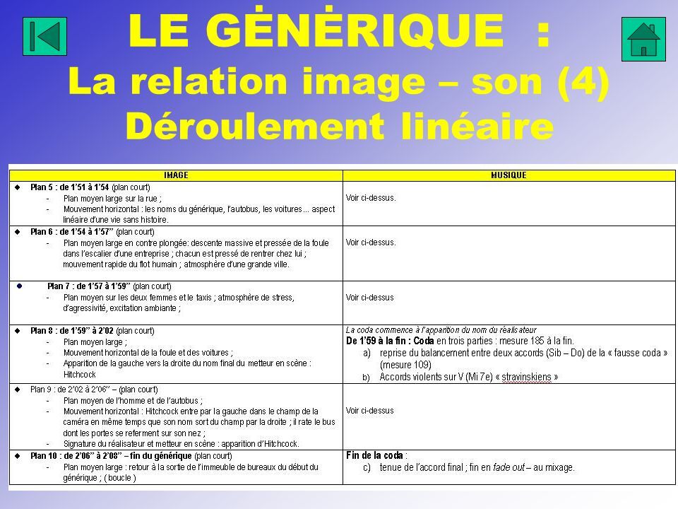 LE GĖNĖRIQUE : La relation image – son (4) Déroulement linéaire