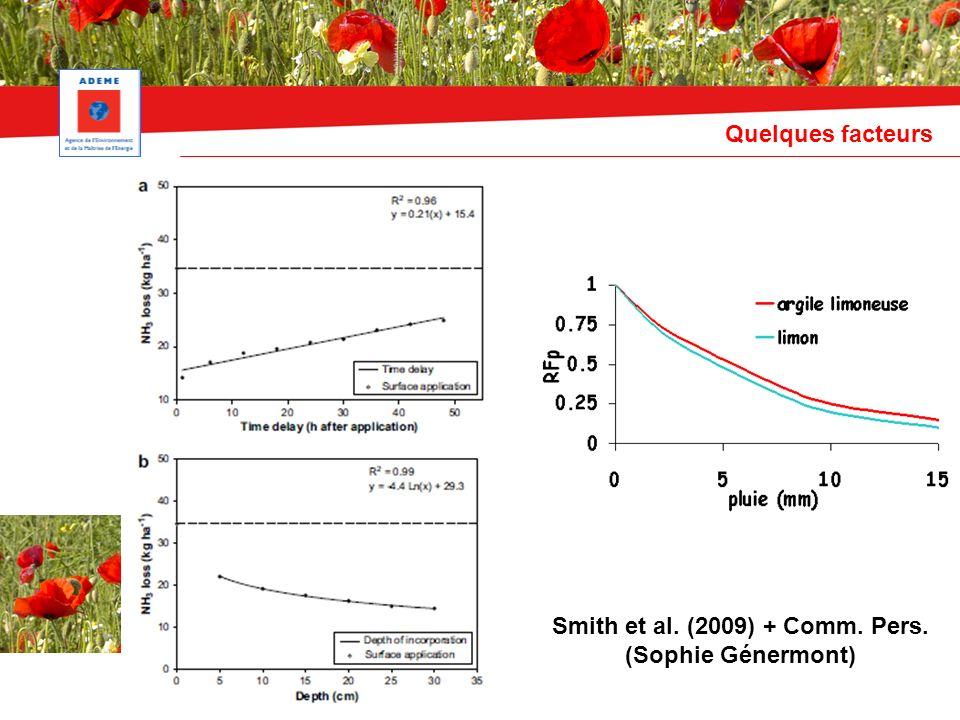 Quelques facteurs Smith et al. (2009) + Comm. Pers. (Sophie Génermont)
