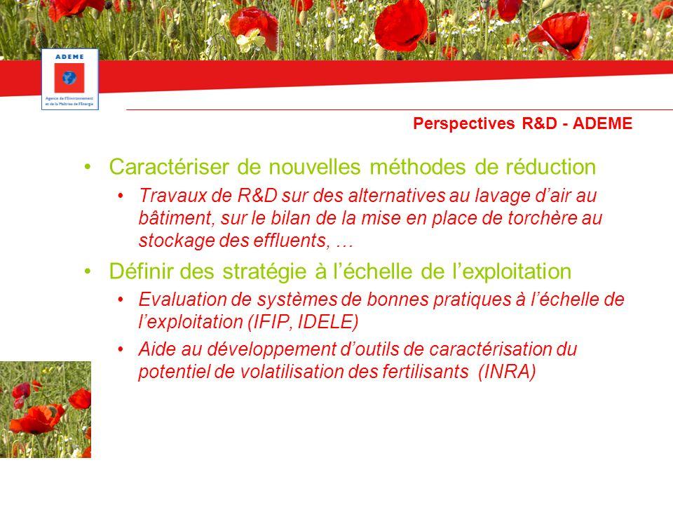 Perspectives R&D - ADEME Caractériser de nouvelles méthodes de réduction Travaux de R&D sur des alternatives au lavage dair au bâtiment, sur le bilan de la mise en place de torchère au stockage des effluents, … Définir des stratégie à léchelle de lexploitation Evaluation de systèmes de bonnes pratiques à léchelle de lexploitation (IFIP, IDELE) Aide au développement doutils de caractérisation du potentiel de volatilisation des fertilisants (INRA)