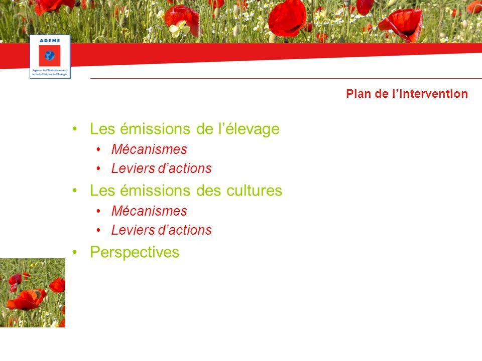 Plan de lintervention Les émissions de lélevage Mécanismes Leviers dactions Les émissions des cultures Mécanismes Leviers dactions Perspectives