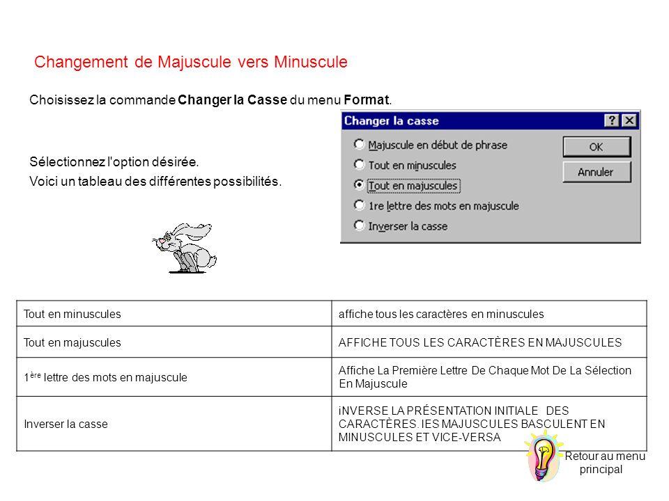 Changement de Majuscule vers Minuscule Choisissez la commande Changer la Casse du menu Format. Sélectionnez l'option désirée. Voici un tableau des dif