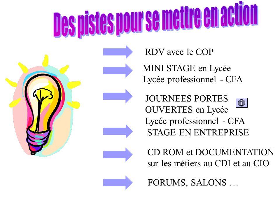RDV avec le COP MINI STAGE en Lycée Lycée professionnel - CFA JOURNEES PORTES OUVERTES en Lycée Lycée professionnel - CFA FORUMS, SALONS … CD ROM et D