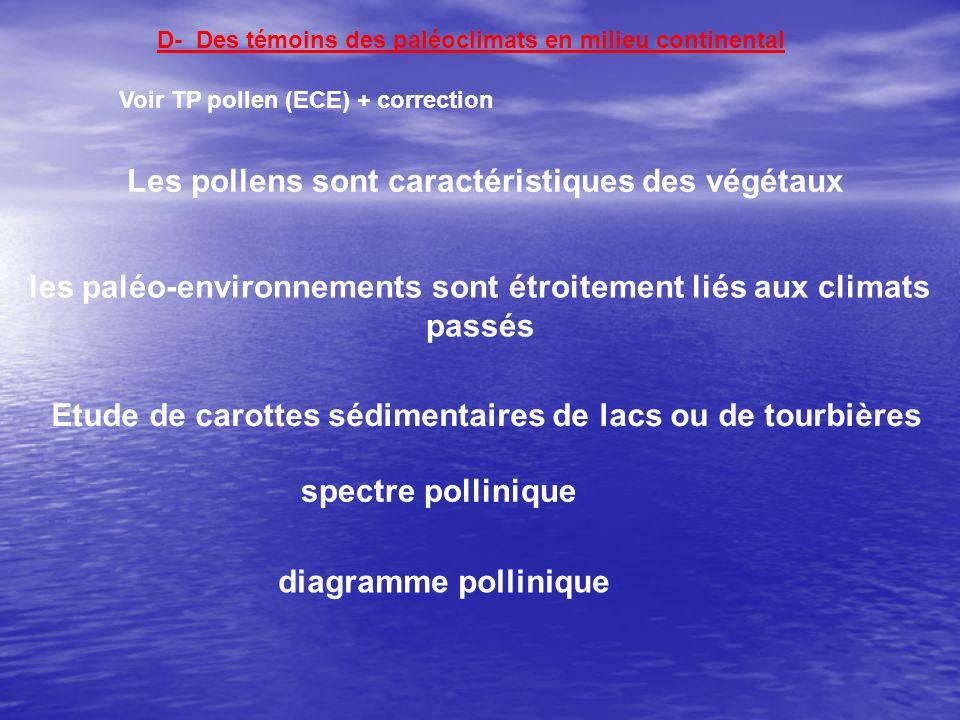 D- Des témoins des paléoclimats en milieu continental Voir TP pollen (ECE) + correction Les pollens sont caractéristiques des végétaux les paléo-envir
