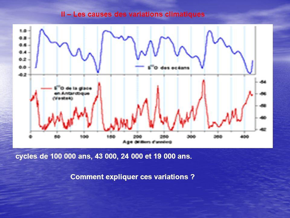 II – Les causes des variations climatiques cycles de 100 000 ans, 43 000, 24 000 et 19 000 ans. Comment expliquer ces variations ?