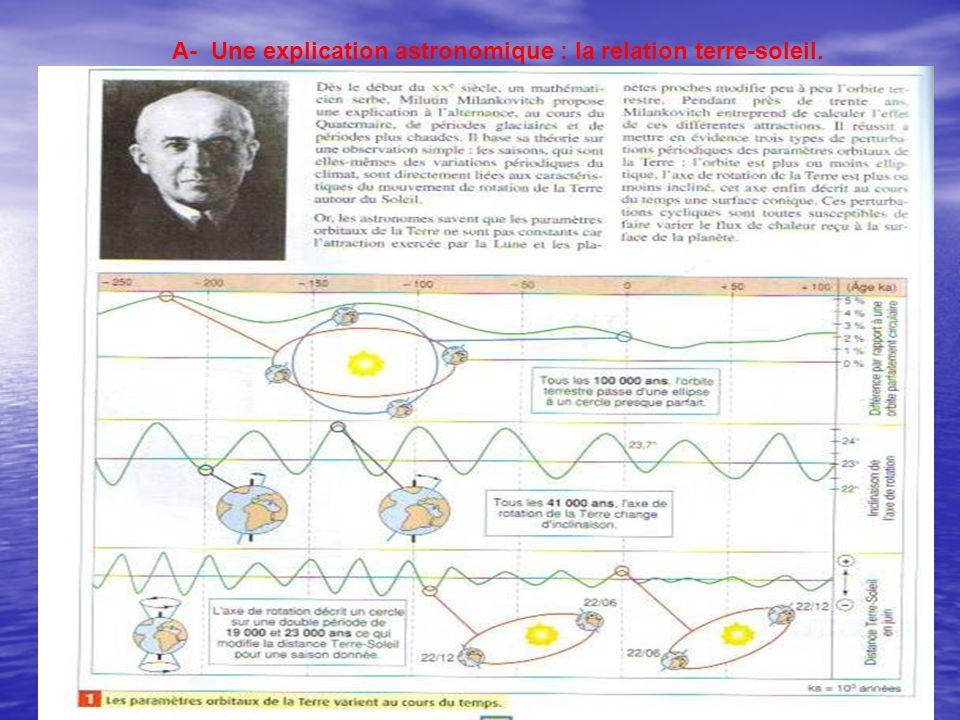 A- Une explication astronomique : la relation terre-soleil.
