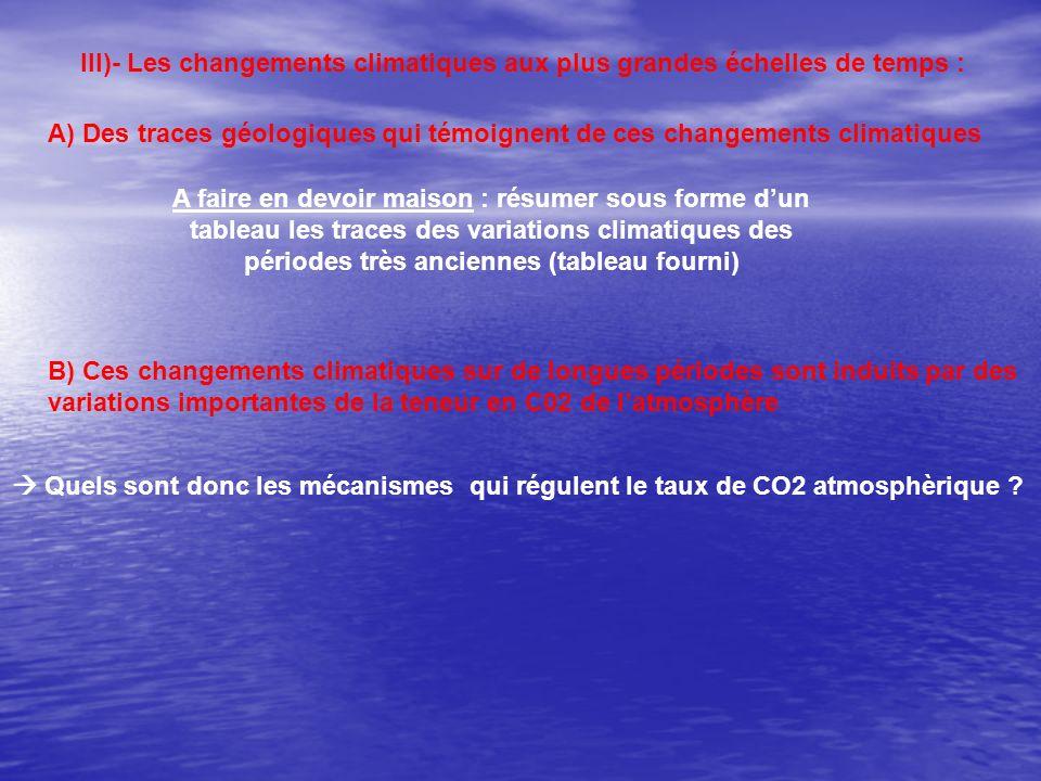 III)- Les changements climatiques aux plus grandes échelles de temps : A) Des traces géologiques qui témoignent de ces changements climatiques A faire