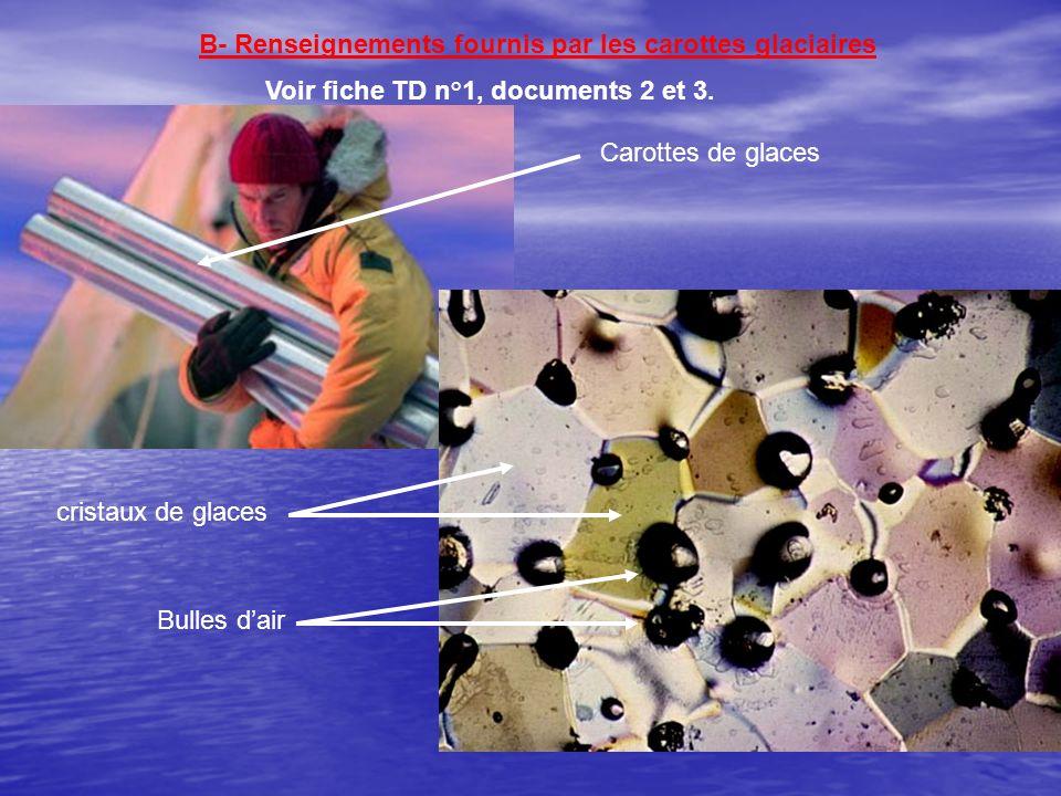 B- Renseignements fournis par les carottes glaciaires Carottes de glaces cristaux de glacesBulles dair Voir fiche TD n°1, documents 2 et 3.