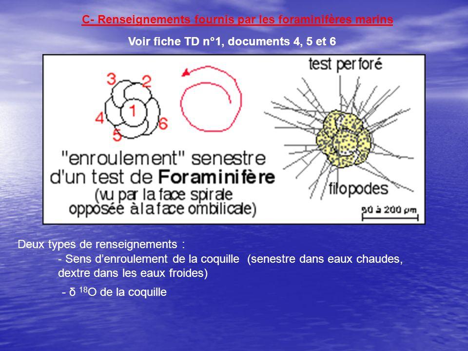 C- Renseignements fournis par les foraminifères marins Voir fiche TD n°1, documents 4, 5 et 6 Deux types de renseignements : - Sens denroulement de la