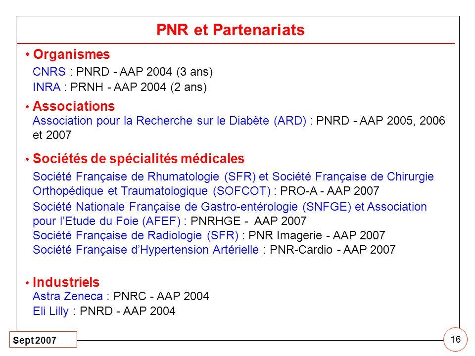 Sept 2007 16 PNR et Partenariats Organismes CNRS : PNRD - AAP 2004 (3 ans) INRA : PRNH - AAP 2004 (2 ans) Associations Association pour la Recherche s