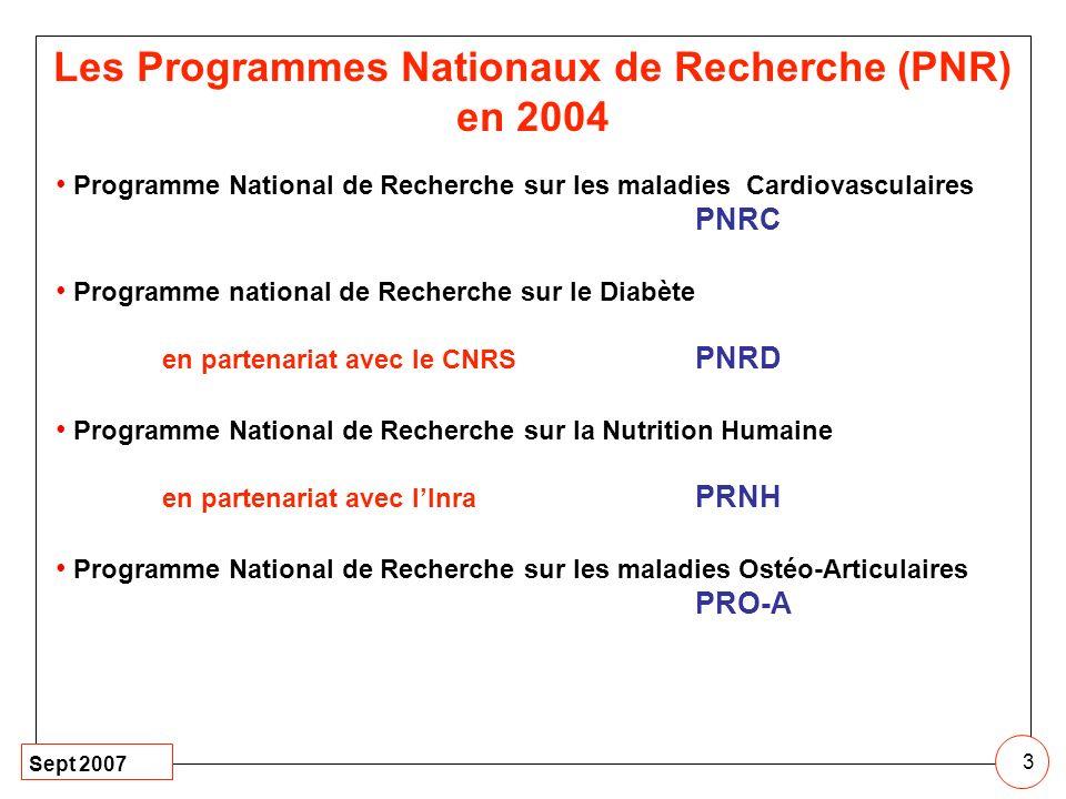 Sept 2007 3 Les Programmes Nationaux de Recherche (PNR) en 2004 Programme National de Recherche sur les maladies Cardiovasculaires PNRC Programme nati
