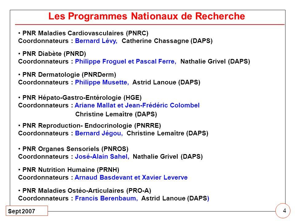 Sept 2007 4 Les Programmes Nationaux de Recherche PNR Maladies Cardiovasculaires (PNRC) Coordonnateurs : Bernard Lévy, Catherine Chassagne (DAPS) PNR
