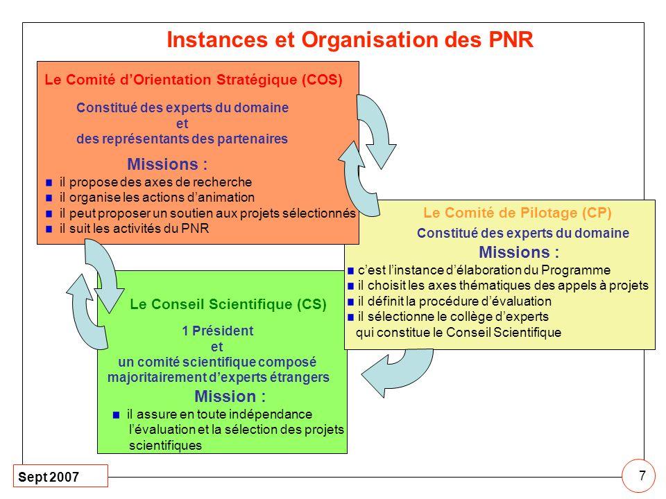 Sept 2007 7 Instances et Organisation des PNR 1 Président et un comité scientifique composé majoritairement dexperts étrangers Le Conseil Scientifique
