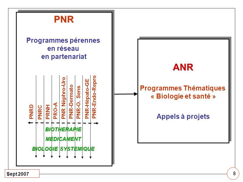 Sept 2007 8 ANR Programmes Thématiques « Biologie et santé » Appels à projetsANR Programmes Thématiques « Biologie et santé » Appels à projets PNR Pro