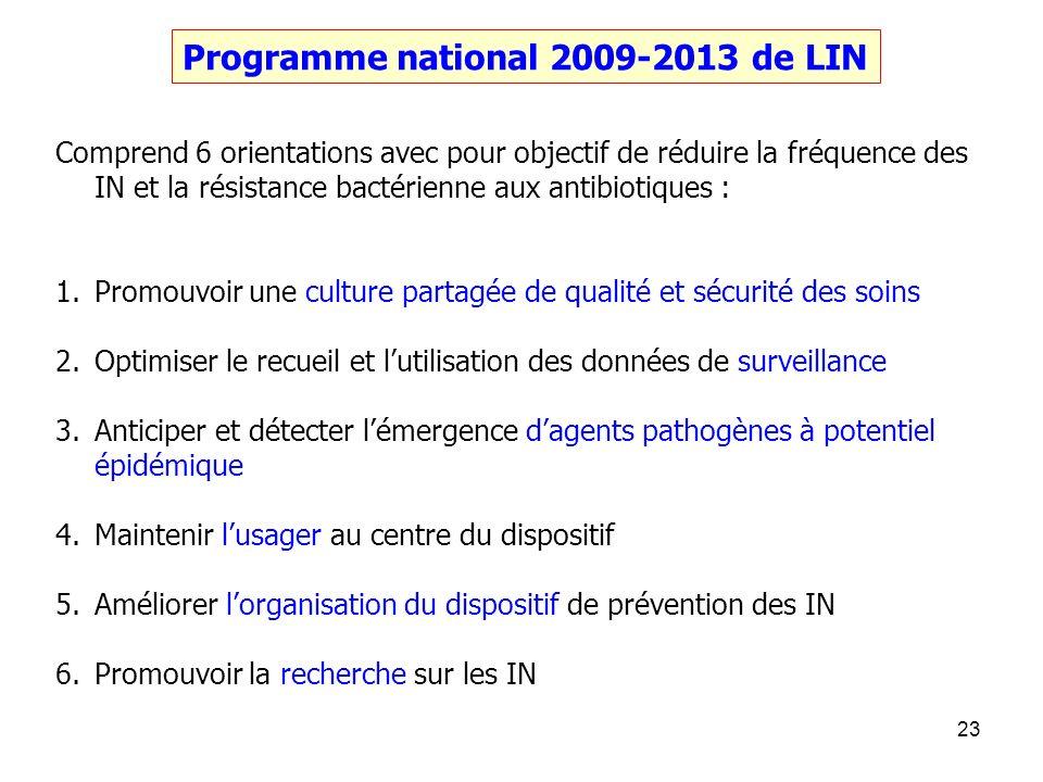 23 Programme national 2009-2013 de LIN Comprend 6 orientations avec pour objectif de réduire la fréquence des IN et la résistance bactérienne aux anti