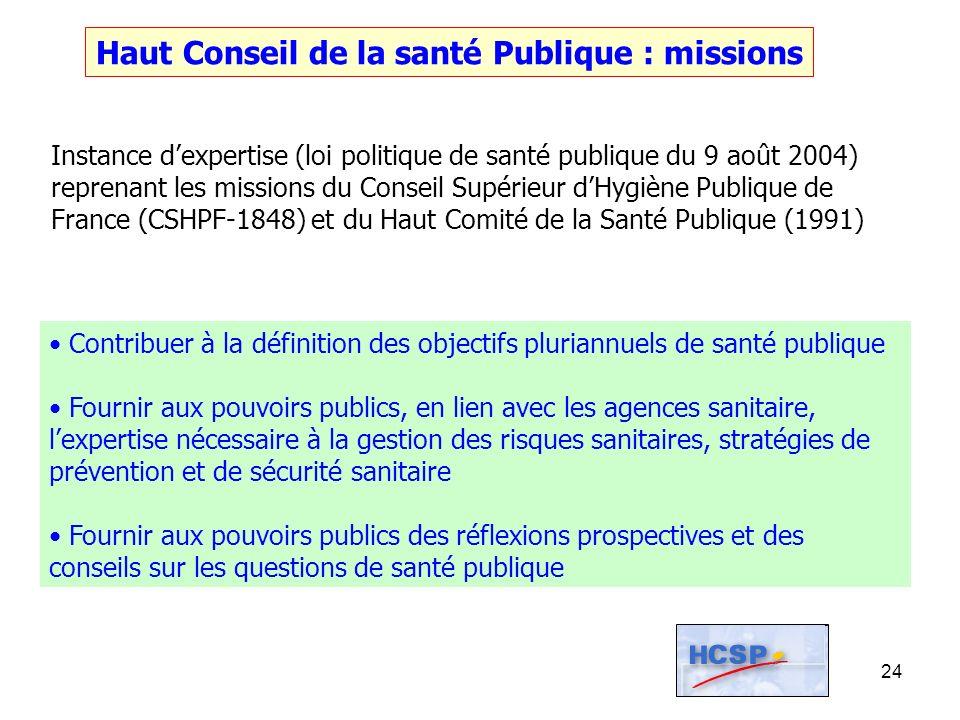 24 Haut Conseil de la santé Publique : missions Instance dexpertise (loi politique de santé publique du 9 août 2004) reprenant les missions du Conseil