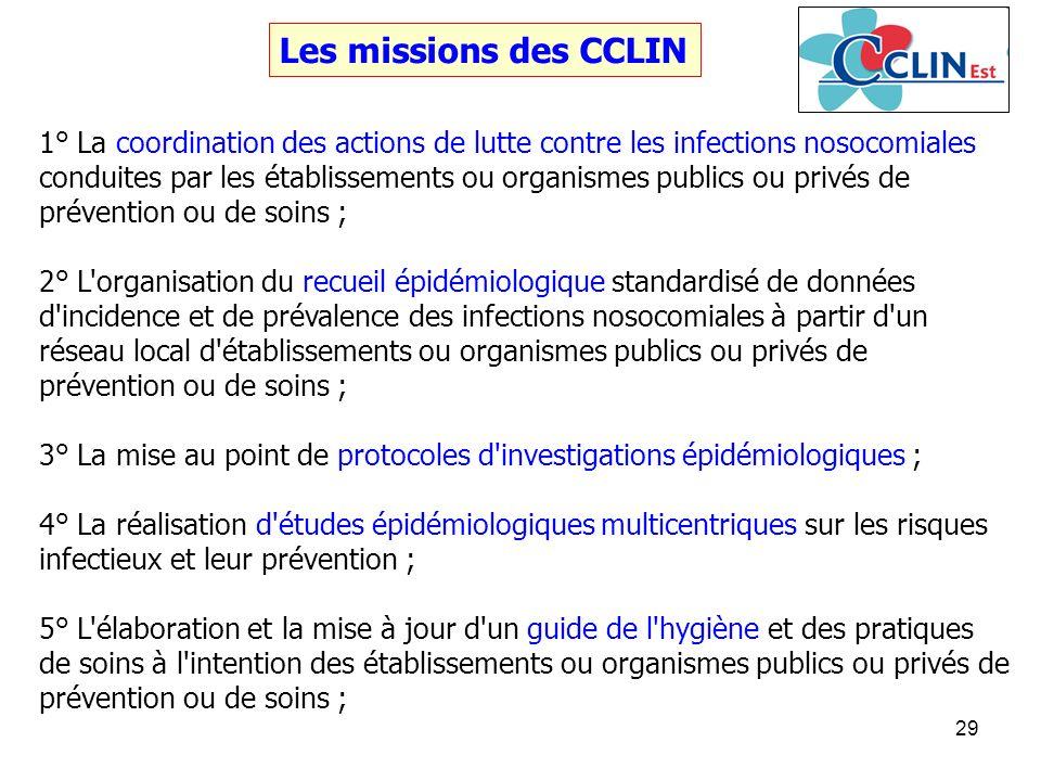 29 1° La coordination des actions de lutte contre les infections nosocomiales conduites par les établissements ou organismes publics ou privés de prév
