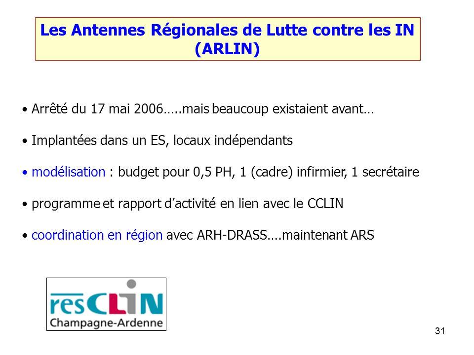 31 Les Antennes Régionales de Lutte contre les IN (ARLIN) Arrêté du 17 mai 2006…..mais beaucoup existaient avant… Implantées dans un ES, locaux indépe