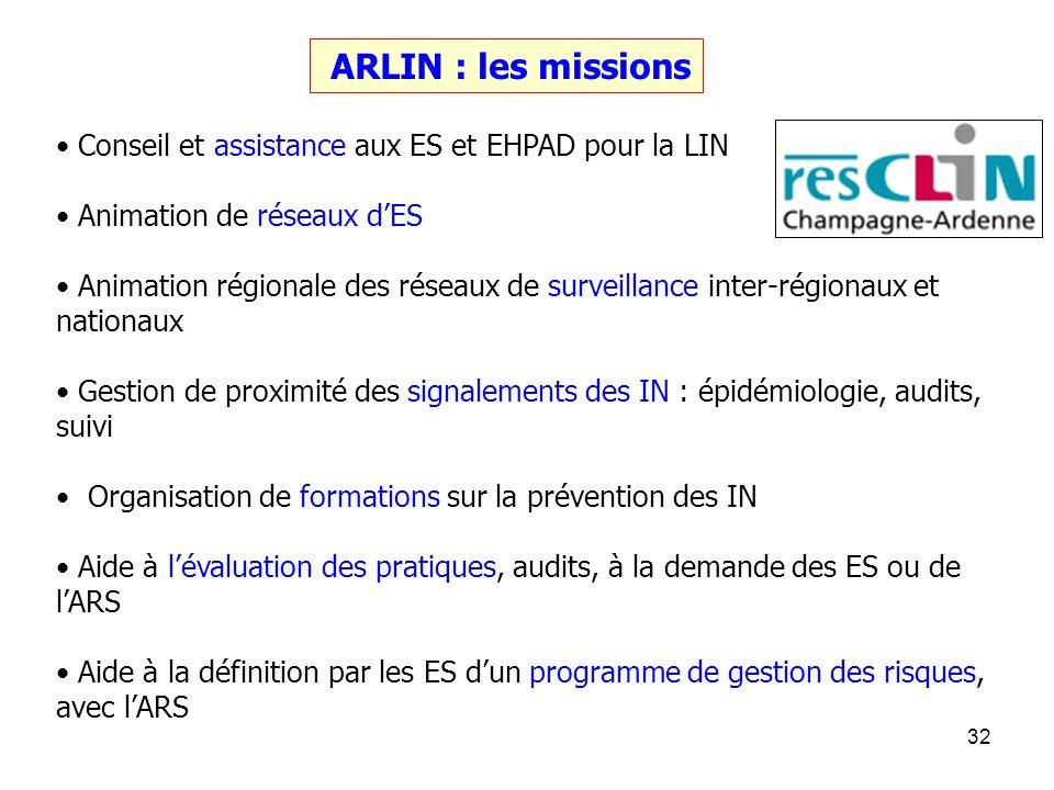 32 ARLIN : les missions Conseil et assistance aux ES et EHPAD pour la LIN Animation de réseaux dES Animation régionale des réseaux de surveillance int