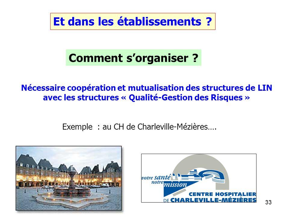 33 Et dans les établissements ? Comment sorganiser ? Nécessaire coopération et mutualisation des structures de LIN avec les structures « Qualité-Gesti