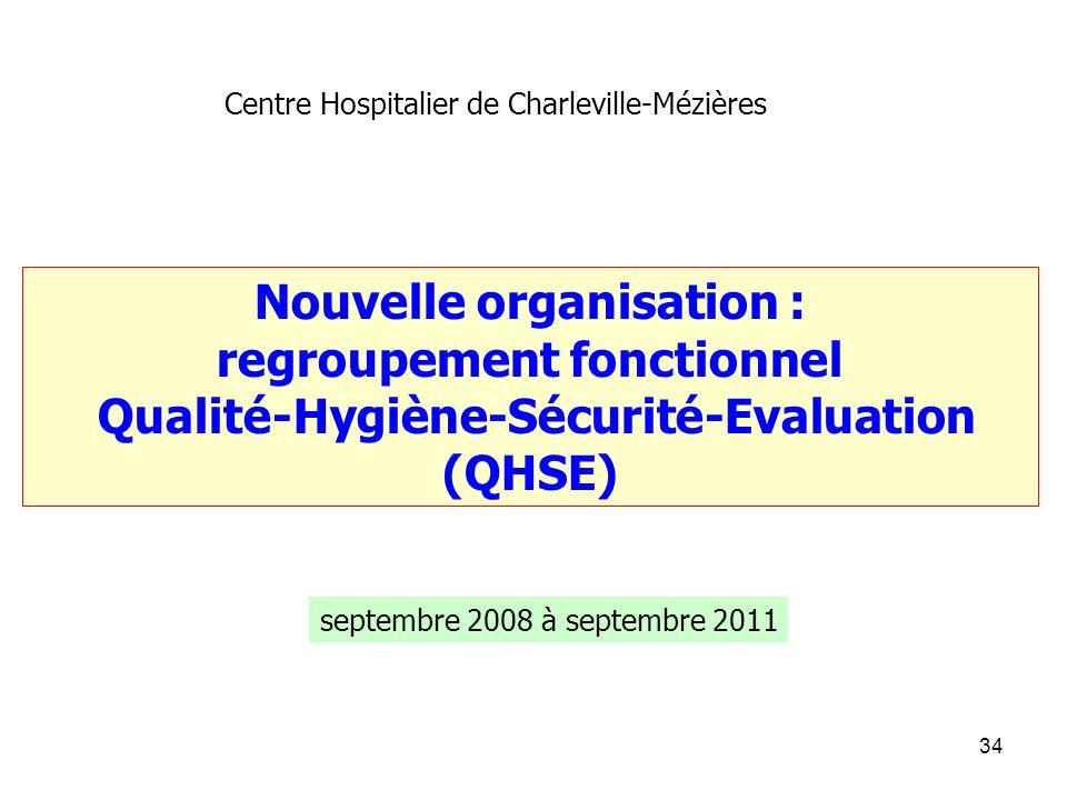 34 Nouvelle organisation : regroupement fonctionnel Qualité-Hygiène-Sécurité-Evaluation (QHSE) septembre 2008 à septembre 2011 Centre Hospitalier de C