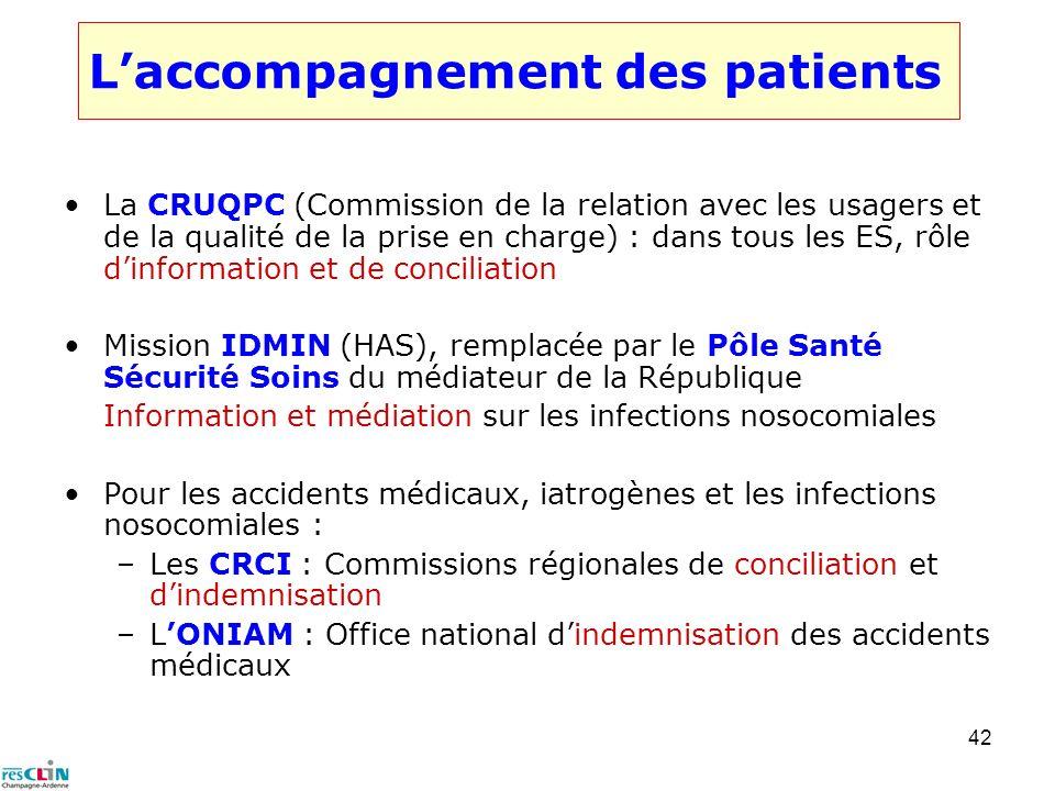 42 Laccompagnement des patients La CRUQPC (Commission de la relation avec les usagers et de la qualité de la prise en charge) : dans tous les ES, rôle