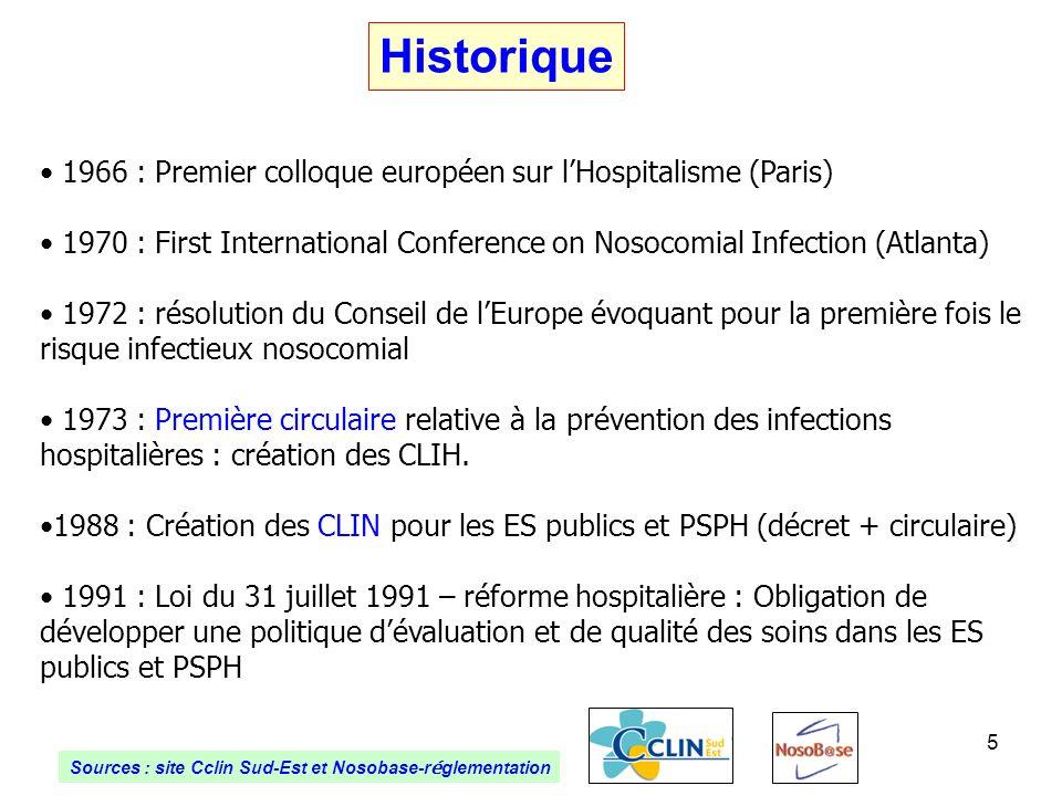 5 Historique 1966 : Premier colloque européen sur lHospitalisme (Paris) 1970 : First International Conference on Nosocomial Infection (Atlanta) 1972 :