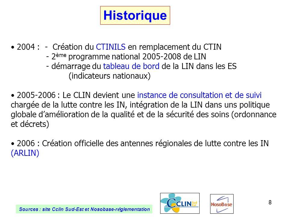 8 Historique 2004 : - Création du CTINILS en remplacement du CTIN - 2 ème programme national 2005-2008 de LIN - démarrage du tableau de bord de la LIN