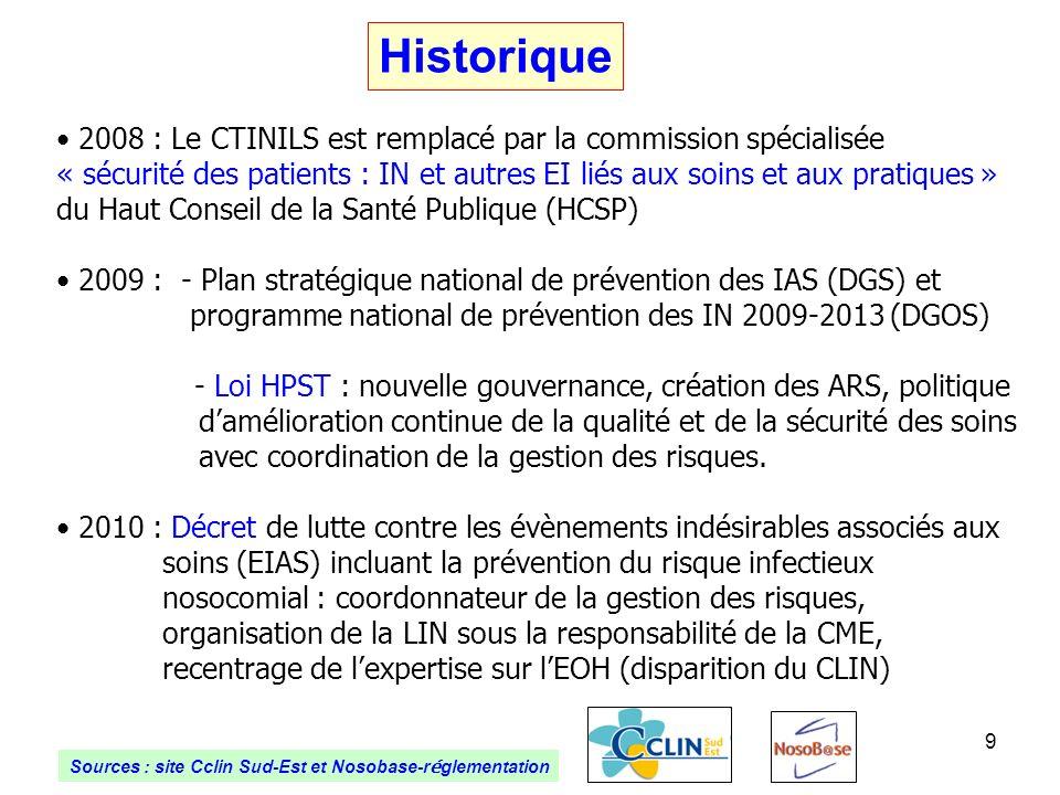 9 Historique 2008 : Le CTINILS est remplacé par la commission spécialisée « sécurité des patients : IN et autres EI liés aux soins et aux pratiques »