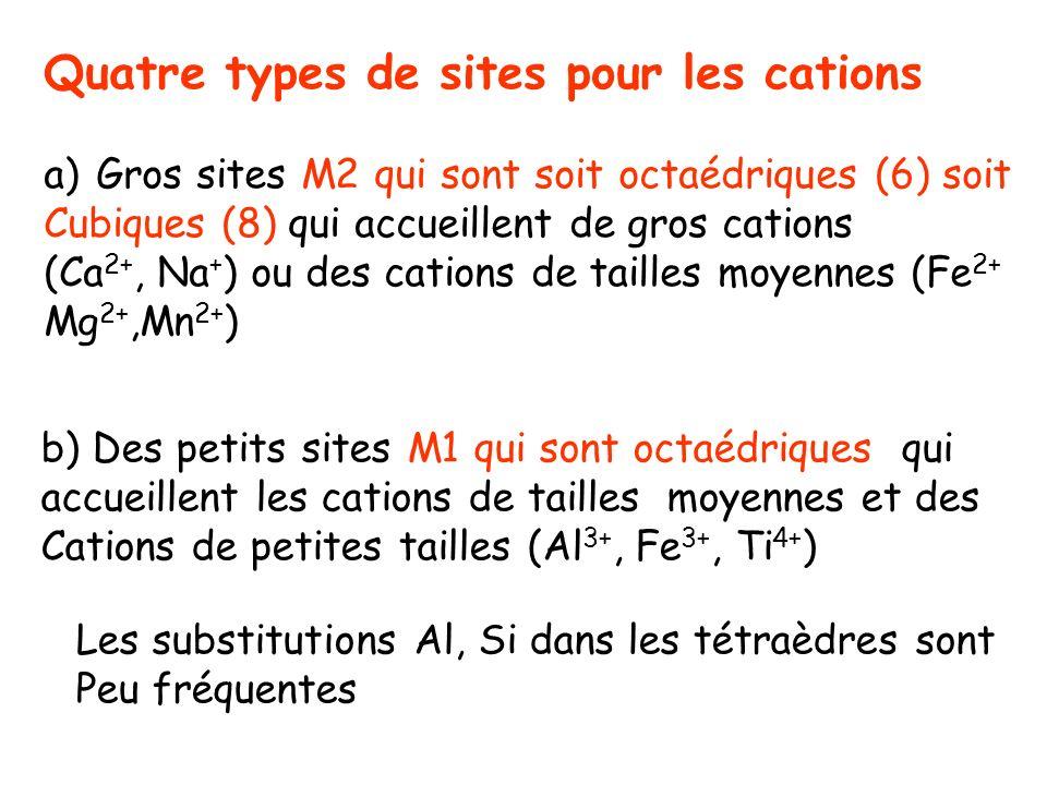 Enchaînements de chaînes doubles // à laxe c Unité Si 4 O 11 Les sites sempilent comme dans les pyroxènes Cette géométrie produit 5 types de sites différents 3 sites octaédriques M1, M2, M3 entre les oxygènes apicaux des tétraèdres 2 sites de grandes tailles (6 ou 8) M4 et un site de coordinence 10 A entre les bases des tétraèdres